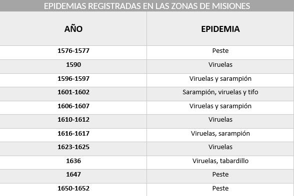 epidemias_